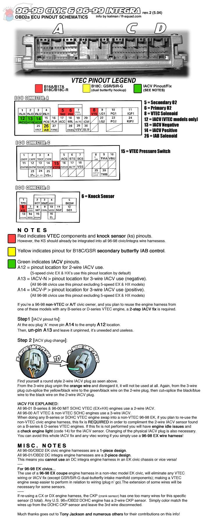 D16y8 Manifold On D16z6 Head - Converting Iacv Plug  - Honda-tech